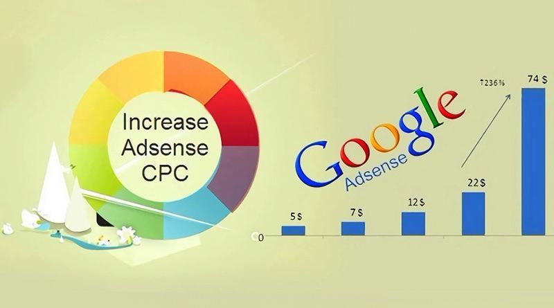 擺放單價最高廣告於點擊率最高位置提升 CPC 點擊單價