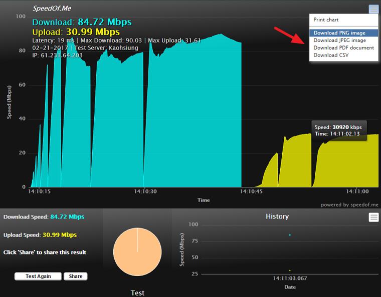 SpeedOf.Me – 網路連線速度快慢測試平台