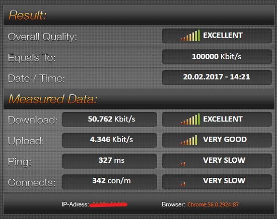 speed.io – 免費寬頻/光纖網路測速平台
