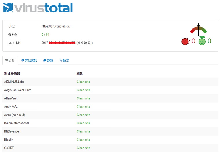 VirusTotal 免費 Google 牌線上掃毒與網站安全檢測服務平台