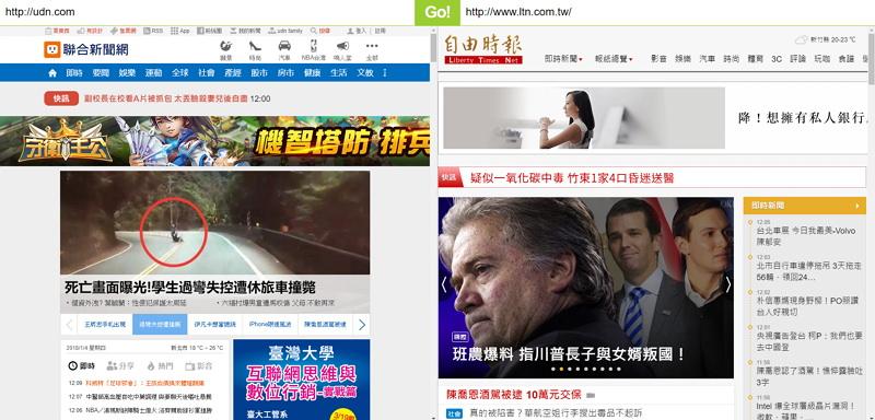 Duoload 比較同瀏覽器開兩個網站載入速度平台