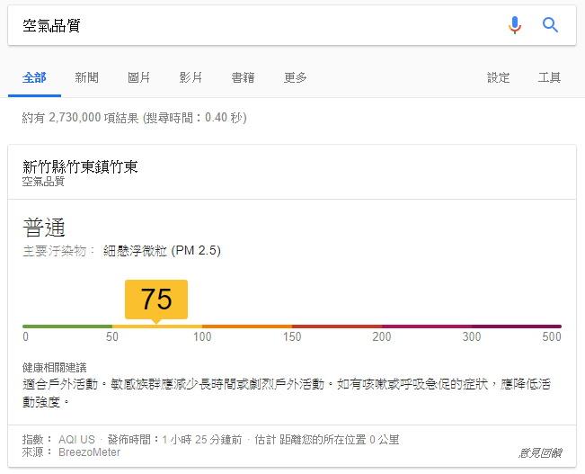 Google 搜尋也提供即時空氣品質查詢功能