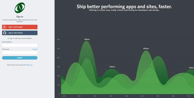 Load Impact 網站壓力測試服務教學看看能承受多少人同時在線