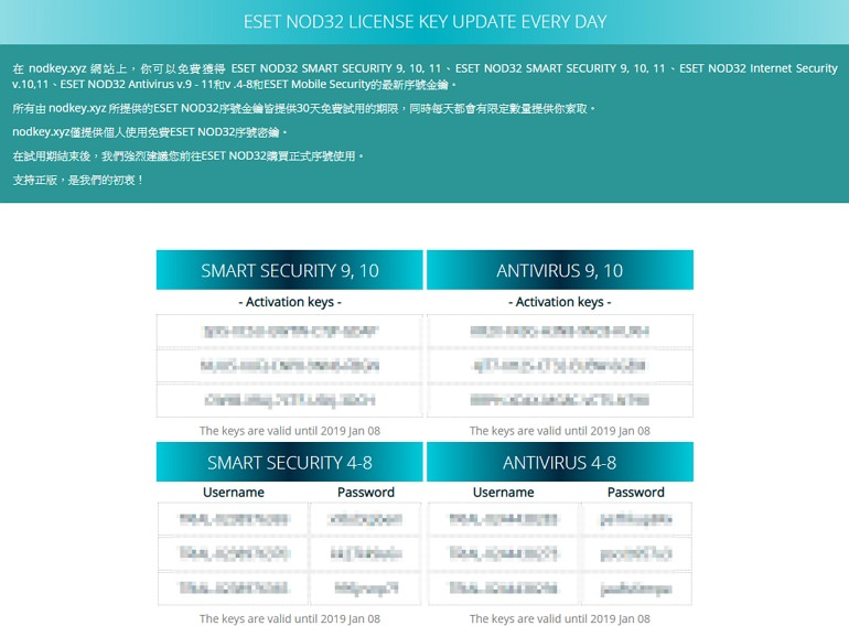 ESET NOD32 Key 金鑰序號激活碼每日更新帳號網站懶人包
