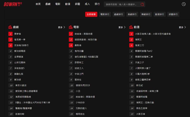 BOWAN 播王#電影戲劇動漫免費線上看之劇迷姊妹站