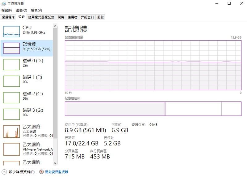 Chrome 瀏覽器開啟 Tab Freeze 功能釋放記憶體加快電腦速度