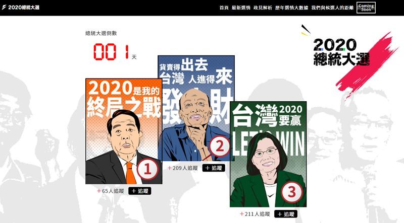 2020 總統立委選舉投票 + 即時開票結果新聞網路直播 Live