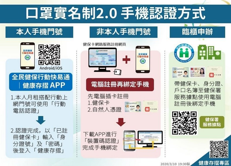 口罩實名制 2.0 手機 APP 認證預購教學 + 常見問題 QA 懶人包